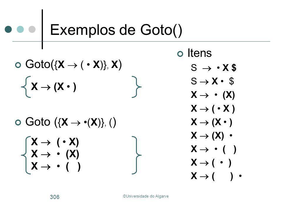 ©Universidade do Algarve 306 Goto( {X ( X)}, X ) X (X ) Itens S X $ X (X) X ( ) Exemplos de Goto() Goto ( {X (X)}, ( ) X ( X) X ( )