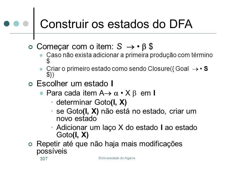 ©Universidade do Algarve 307 Começar com o item: S $ Caso não exista adicionar a primeira produção com término $ Criar o primeiro estado como sendo Cl