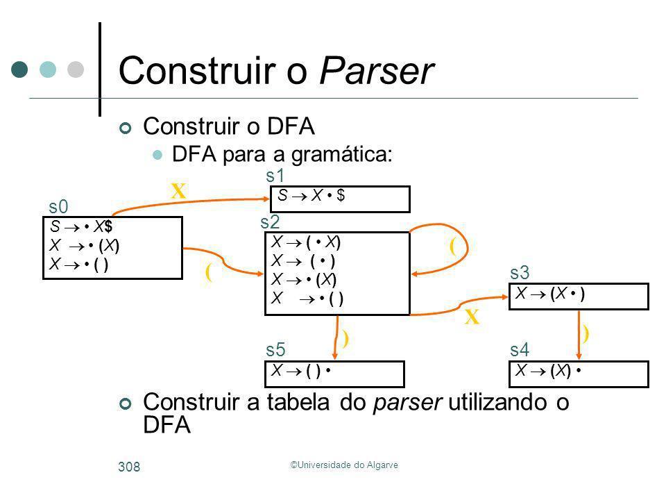 ©Universidade do Algarve 308 Construir o Parser Construir o DFA DFA para a gramática: Construir a tabela do parser utilizando o DFA S X$ X (X) X ( ) s