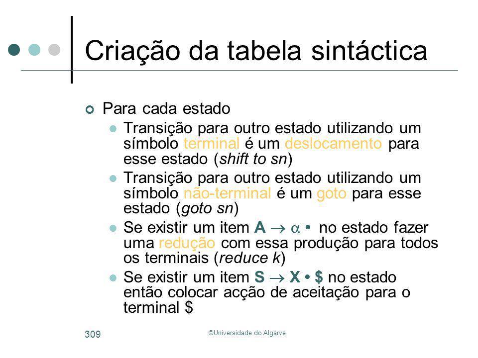 ©Universidade do Algarve 309 Criação da tabela sintáctica Para cada estado Transição para outro estado utilizando um símbolo terminal é um deslocament