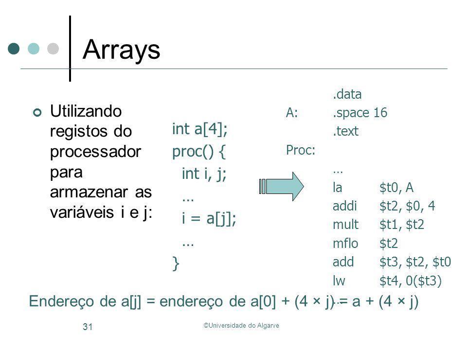 ©Universidade do Algarve 31 Arrays Utilizando registos do processador para armazenar as variáveis i e j:.data A:.space 16.text Proc: … la $t0, A addi$