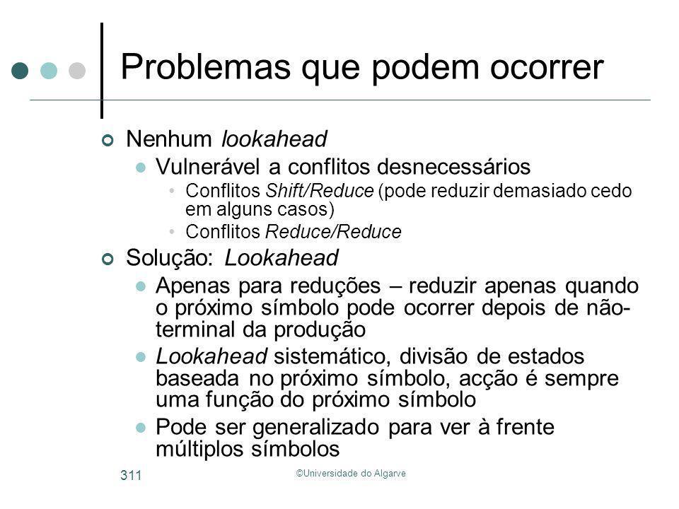 ©Universidade do Algarve 311 Problemas que podem ocorrer Nenhum lookahead Vulnerável a conflitos desnecessários Conflitos Shift/Reduce (pode reduzir d
