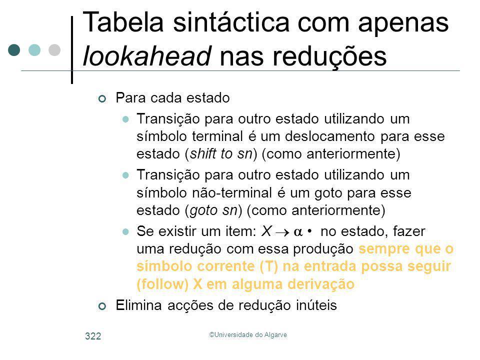 ©Universidade do Algarve 322 Tabela sintáctica com apenas lookahead nas reduções Para cada estado Transição para outro estado utilizando um símbolo te