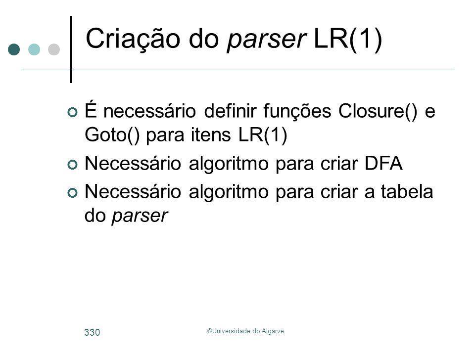 ©Universidade do Algarve 330 Criação do parser LR(1) É necessário definir funções Closure() e Goto() para itens LR(1) Necessário algoritmo para criar