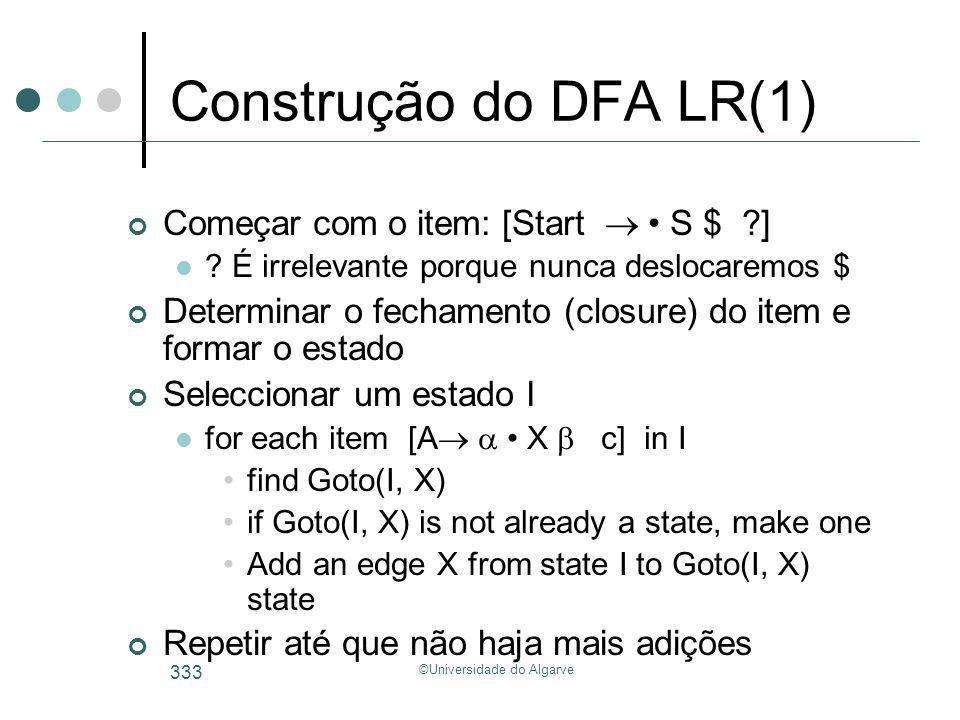 ©Universidade do Algarve 333 Construção do DFA LR(1) Começar com o item: [Start S $ ?] ? É irrelevante porque nunca deslocaremos $ Determinar o fecham