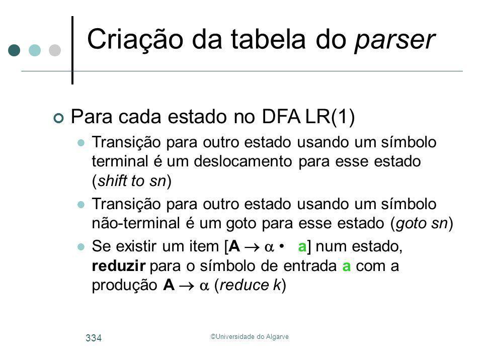 ©Universidade do Algarve 334 Criação da tabela do parser Para cada estado no DFA LR(1) Transição para outro estado usando um símbolo terminal é um des