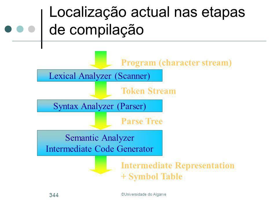 ©Universidade do Algarve 344 Localização actual nas etapas de compilação Lexical Analyzer (Scanner) Syntax Analyzer (Parser) Token Stream Parse Tree P