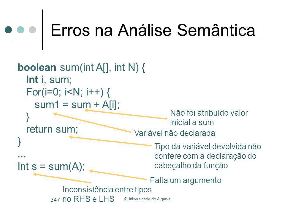 ©Universidade do Algarve 347 Erros na Análise Semântica boolean sum(int A[], int N) { Int i, sum; For(i=0; i<N; i++) { sum1 = sum + A[i]; } return sum