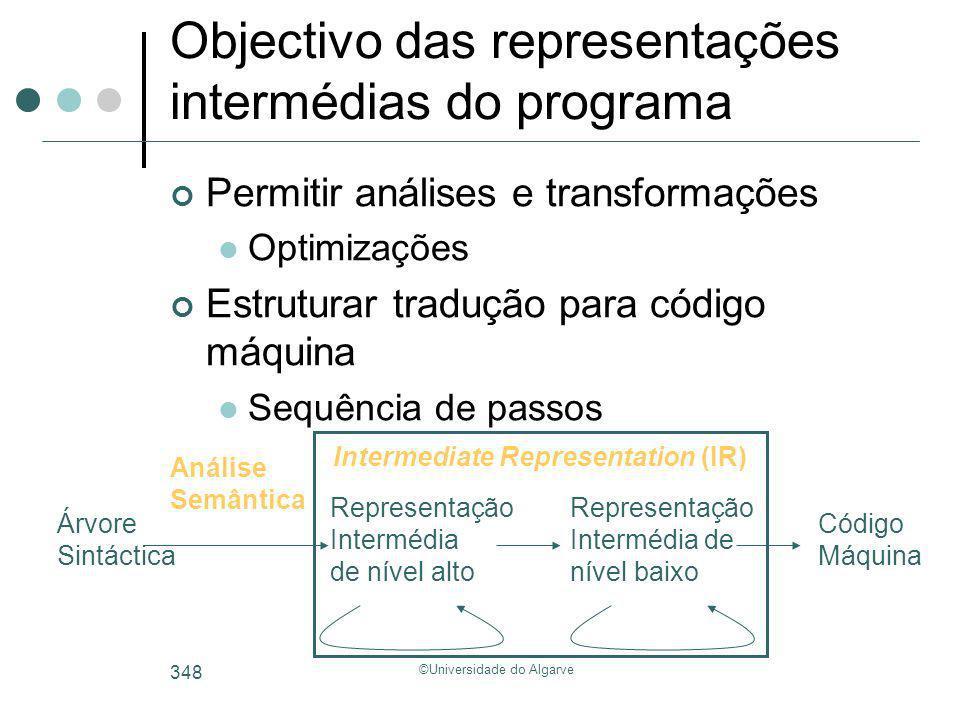 ©Universidade do Algarve 348 Objectivo das representações intermédias do programa Permitir análises e transformações Optimizações Estruturar tradução