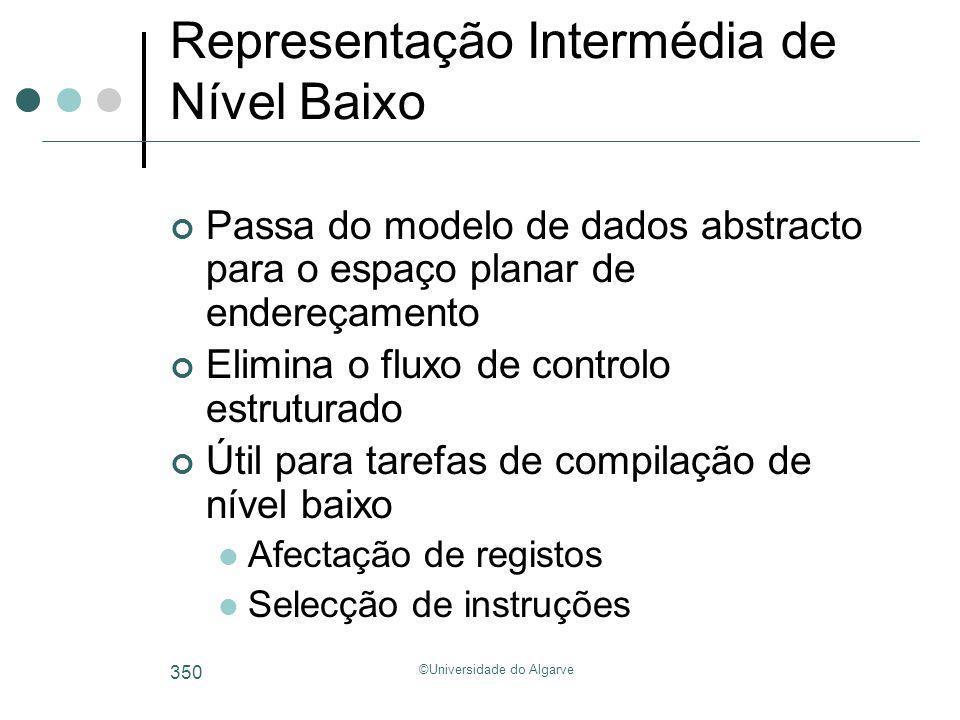 ©Universidade do Algarve 350 Representação Intermédia de Nível Baixo Passa do modelo de dados abstracto para o espaço planar de endereçamento Elimina