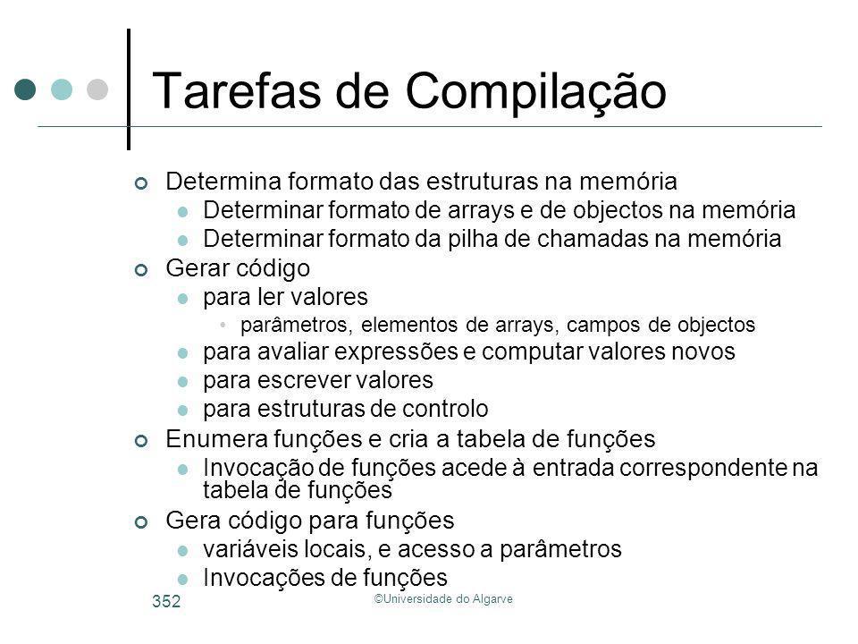 ©Universidade do Algarve 352 Tarefas de Compilação Determina formato das estruturas na memória Determinar formato de arrays e de objectos na memória D