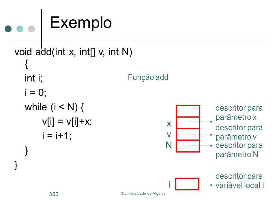 ©Universidade do Algarve 355 Exemplo void add(int x, int[] v, int N) { int i; i = 0; while (i < N) { v[i] = v[i]+x; i = i+1; } x i Função add v N desc