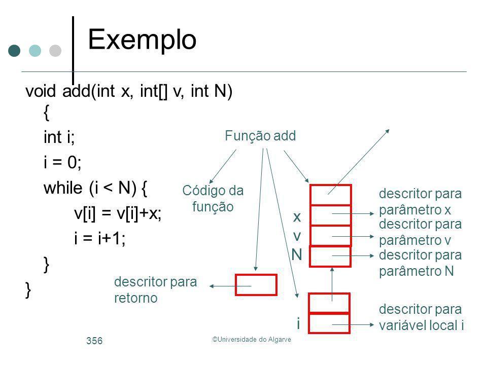 ©Universidade do Algarve 356 Exemplo void add(int x, int[] v, int N) { int i; i = 0; while (i < N) { v[i] = v[i]+x; i = i+1; } x i Função add Código d
