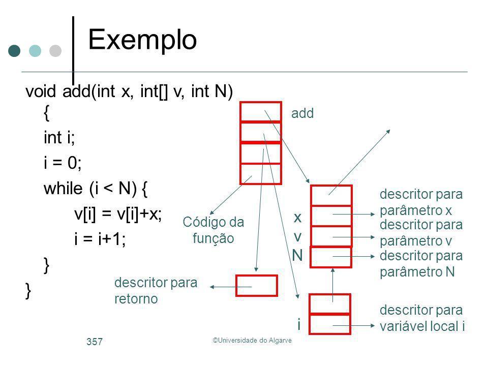 ©Universidade do Algarve 357 Exemplo void add(int x, int[] v, int N) { int i; i = 0; while (i < N) { v[i] = v[i]+x; i = i+1; } x i add Código da funçã