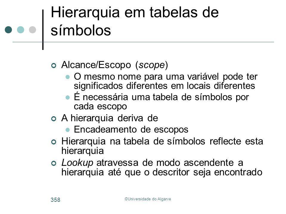 ©Universidade do Algarve 358 Hierarquia em tabelas de símbolos Alcance/Escopo (scope) O mesmo nome para uma variável pode ter significados diferentes