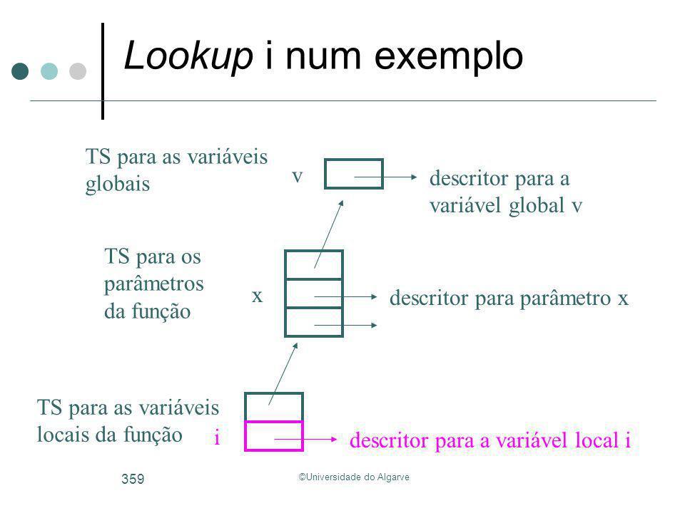 ©Universidade do Algarve 359 Lookup i num exemplo i descritor para a variável local i x descritor para parâmetro x v descritor para a variável global