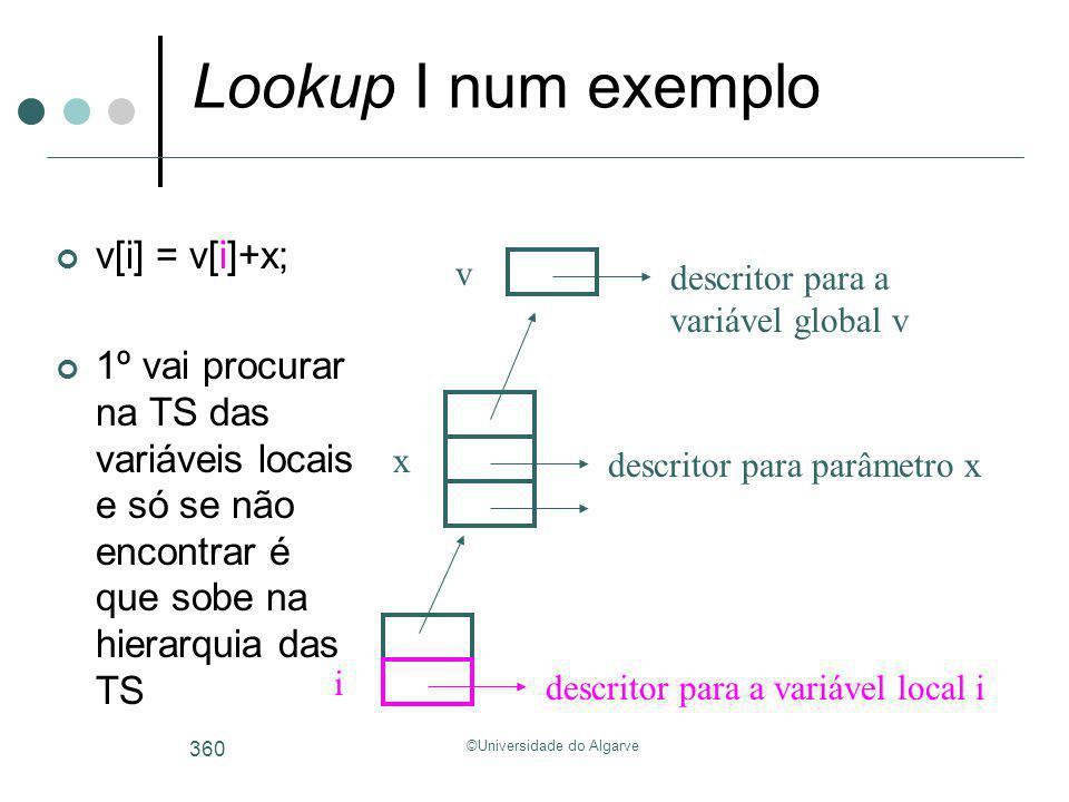 ©Universidade do Algarve 360 Lookup I num exemplo v[i] = v[i]+x; 1º vai procurar na TS das variáveis locais e só se não encontrar é que sobe na hierar