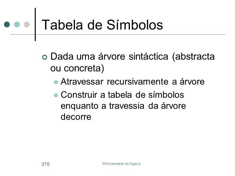 ©Universidade do Algarve 370 Tabela de Símbolos Dada uma árvore sintáctica (abstracta ou concreta) Atravessar recursivamente a árvore Construir a tabe