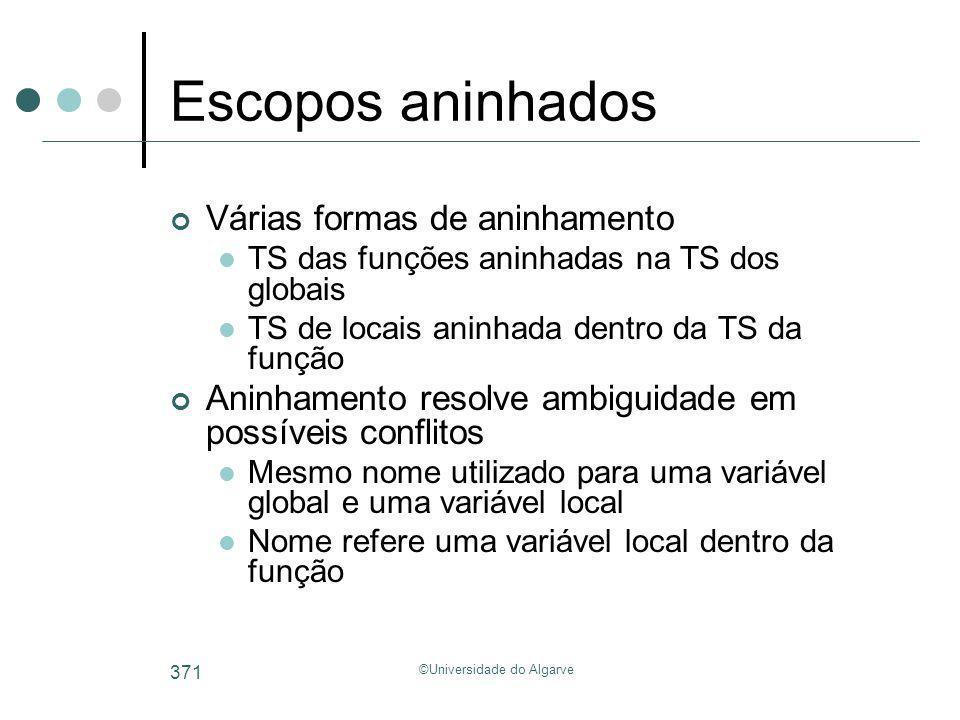 ©Universidade do Algarve 371 Escopos aninhados Várias formas de aninhamento TS das funções aninhadas na TS dos globais TS de locais aninhada dentro da