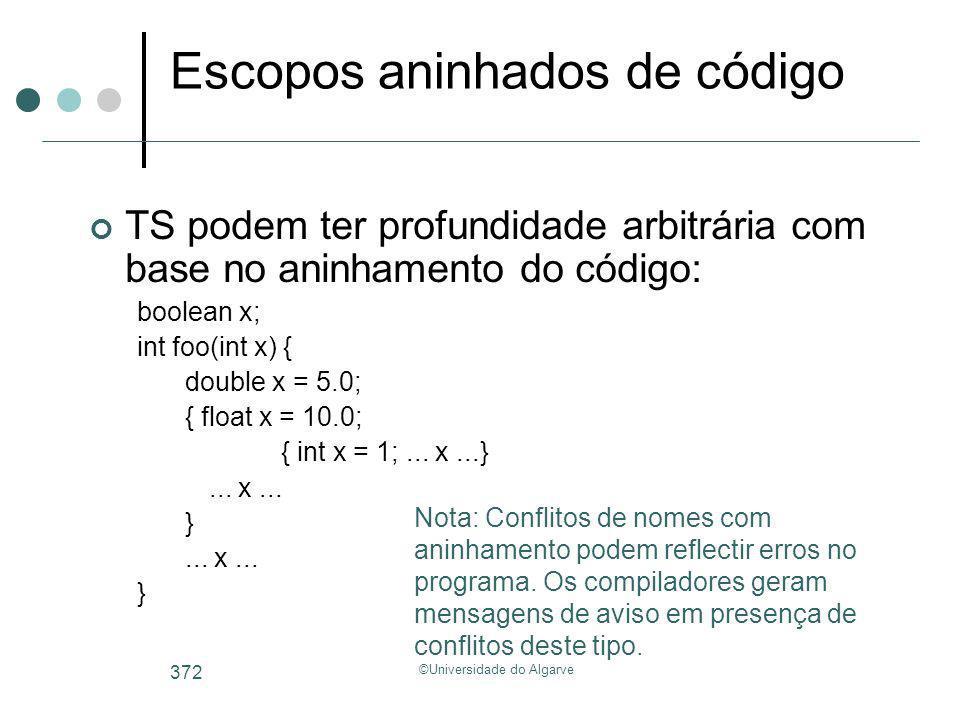 ©Universidade do Algarve 372 Escopos aninhados de código TS podem ter profundidade arbitrária com base no aninhamento do código: boolean x; int foo(in