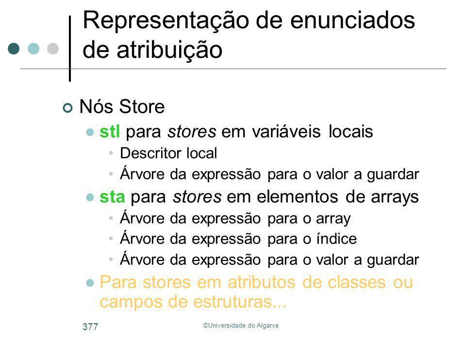 ©Universidade do Algarve 377 Representação de enunciados de atribuição Nós Store stl para stores em variáveis locais Descritor local Árvore da express