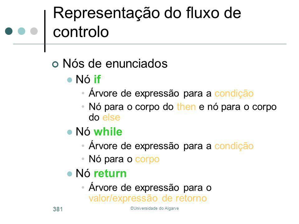 ©Universidade do Algarve 381 Representação do fluxo de controlo Nós de enunciados Nó if Árvore de expressão para a condição Nó para o corpo do then e