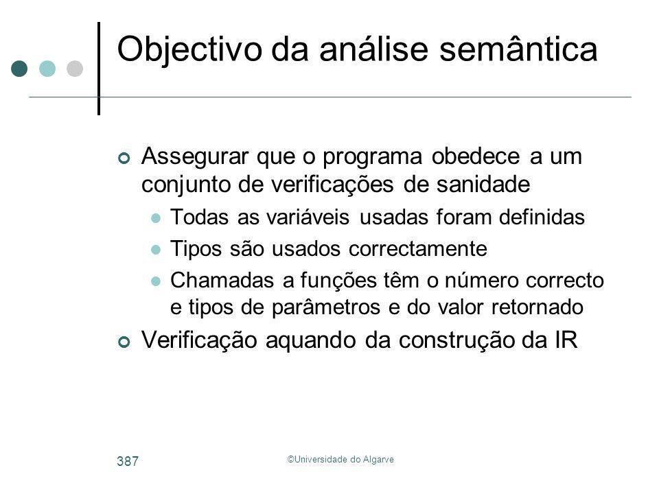 ©Universidade do Algarve 387 Objectivo da análise semântica Assegurar que o programa obedece a um conjunto de verificações de sanidade Todas as variáv