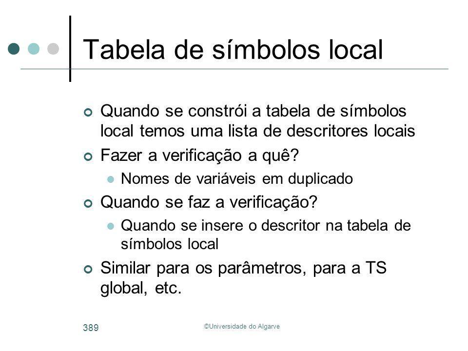 ©Universidade do Algarve 389 Tabela de símbolos local Quando se constrói a tabela de símbolos local temos uma lista de descritores locais Fazer a veri