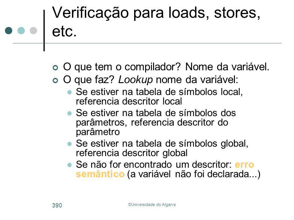 ©Universidade do Algarve 390 Verificação para loads, stores, etc. O que tem o compilador? Nome da variável. O que faz? Lookup nome da variável: Se est