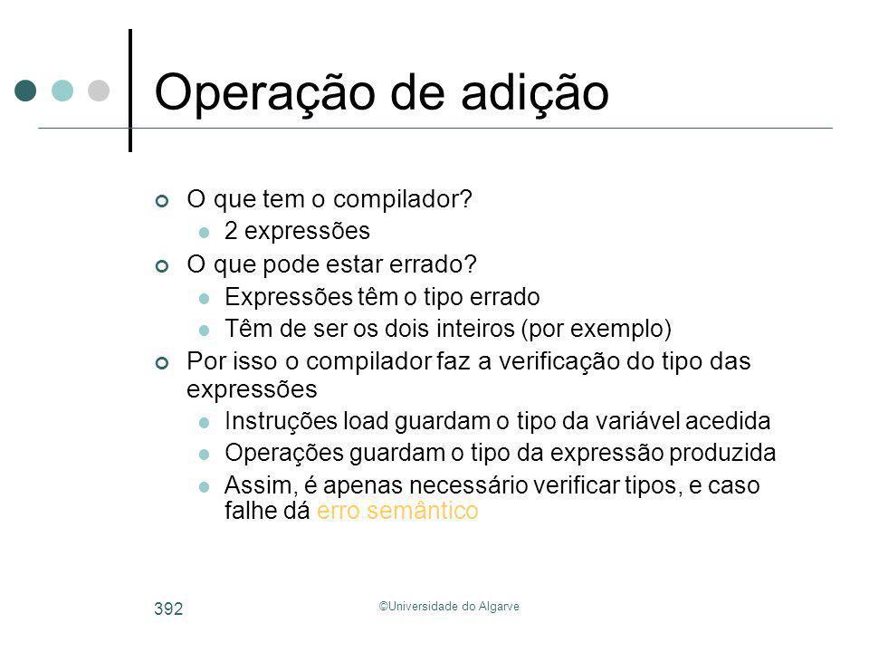 ©Universidade do Algarve 392 Operação de adição O que tem o compilador? 2 expressões O que pode estar errado? Expressões têm o tipo errado Têm de ser