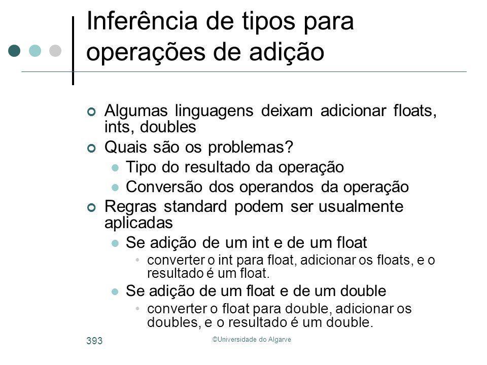 ©Universidade do Algarve 393 Inferência de tipos para operações de adição Algumas linguagens deixam adicionar floats, ints, doubles Quais são os probl