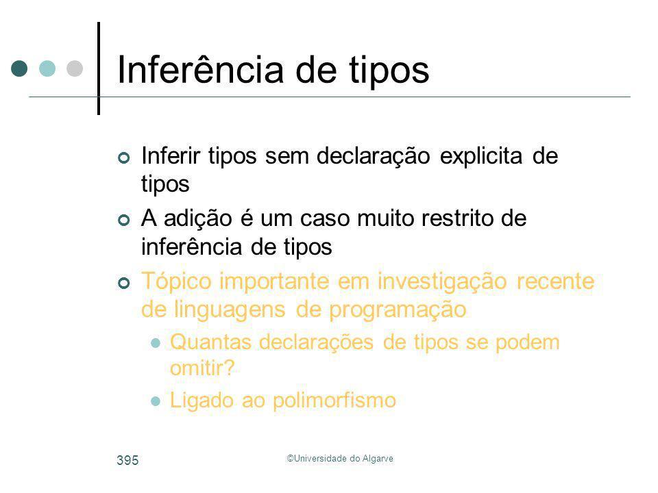 ©Universidade do Algarve 395 Inferência de tipos Inferir tipos sem declaração explicita de tipos A adição é um caso muito restrito de inferência de ti