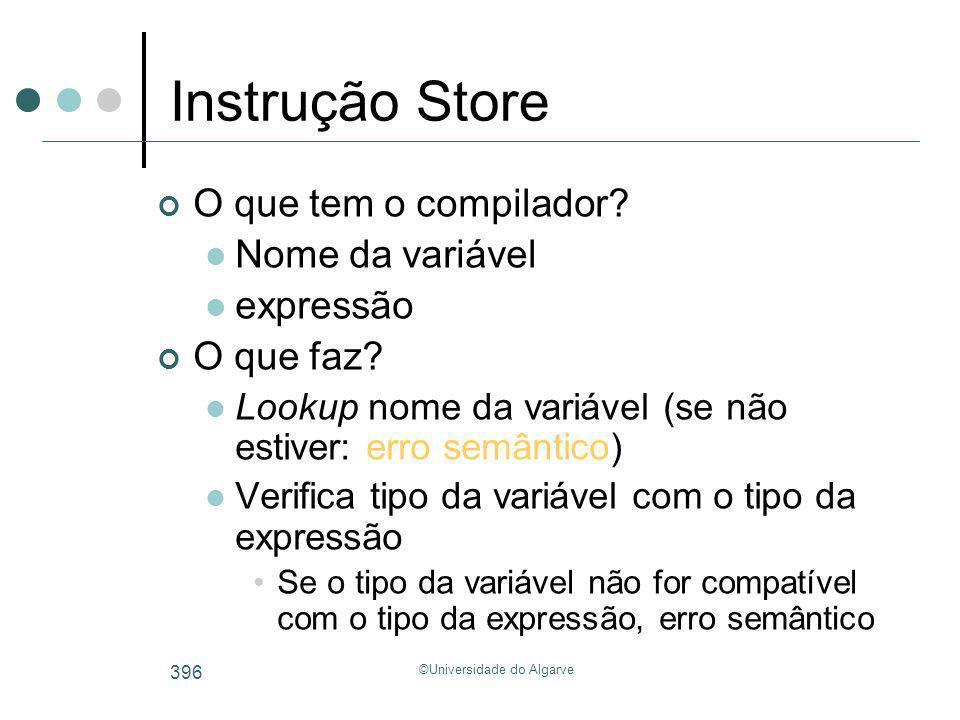 ©Universidade do Algarve 396 Instrução Store O que tem o compilador? Nome da variável expressão O que faz? Lookup nome da variável (se não estiver: er