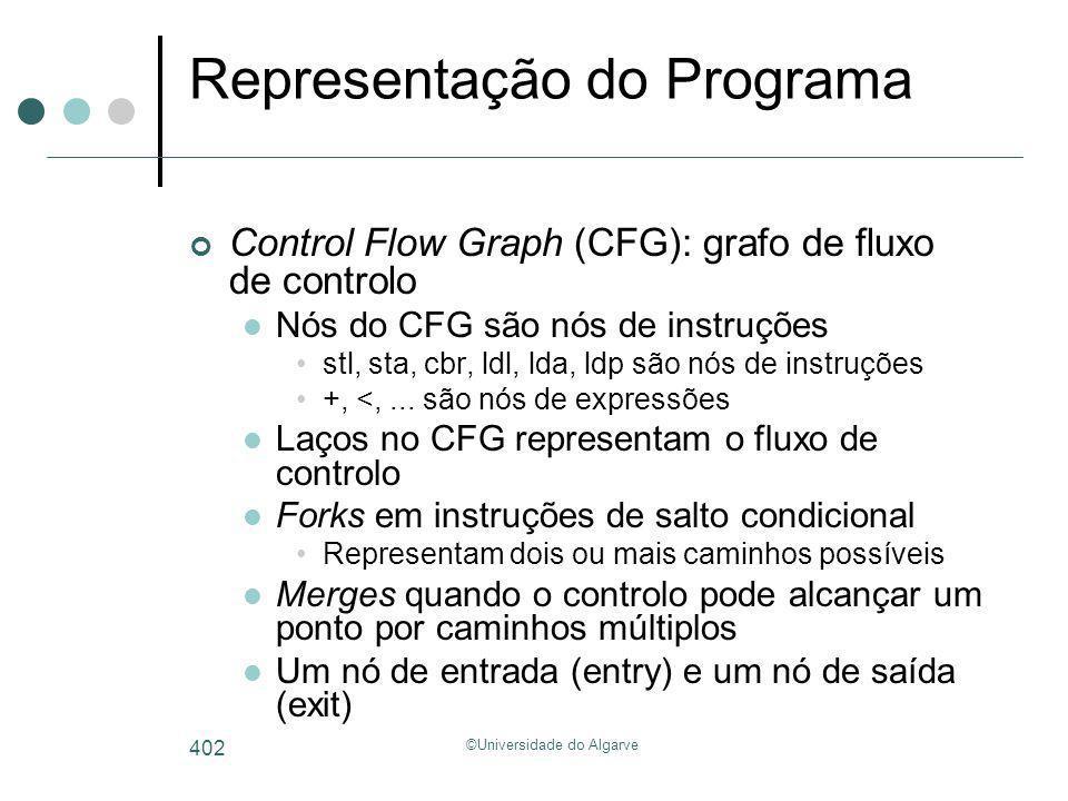 ©Universidade do Algarve 402 Representação do Programa Control Flow Graph (CFG): grafo de fluxo de controlo Nós do CFG são nós de instruções stl, sta,