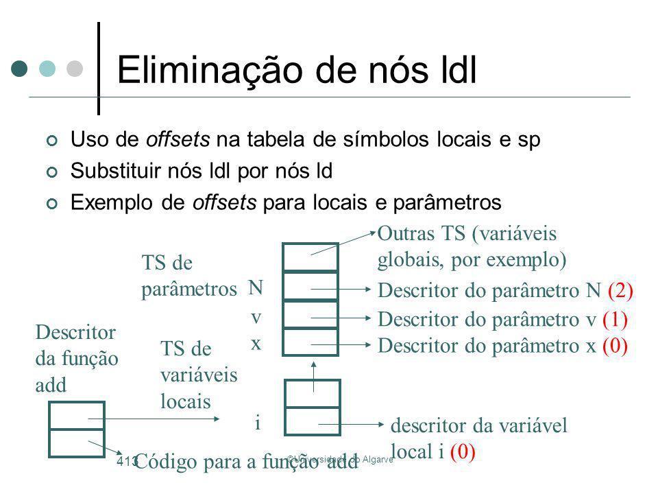 ©Universidade do Algarve 413 Eliminação de nós ldl Uso de offsets na tabela de símbolos locais e sp Substituir nós ldl por nós ld Exemplo de offsets p