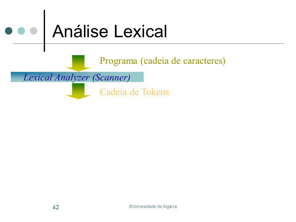 ©Universidade do Algarve 42 Análise Lexical Lexical Analyzer (Scanner) Cadeia de Tokens Programa (cadeia de caracteres)