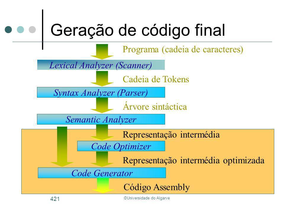 ©Universidade do Algarve 421 Geração de código final Code Generator Código Assembly Code Generator Code Optimizer Representação intermédia optimizada