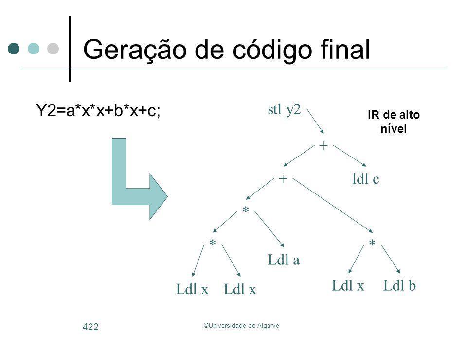 ©Universidade do Algarve 422 Geração de código final Y2=a*x*x+b*x+c; Ldl x * + + ldl c stl y2 Ldl x * Ldl a Ldl x * Ldl b IR de alto nível