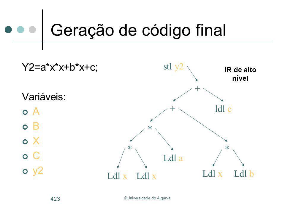 ©Universidade do Algarve 423 Geração de código final Y2=a*x*x+b*x+c; Variáveis: A B X C y2 Ldl x * + + ldl c stl y2 Ldl x * Ldl a Ldl x * Ldl b IR de
