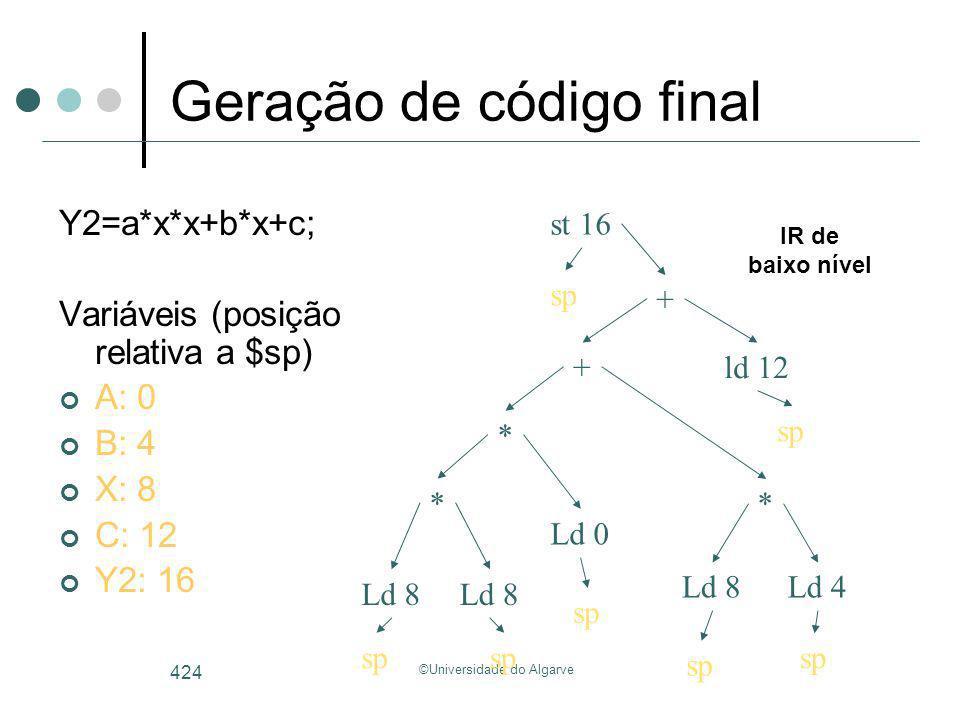 ©Universidade do Algarve 424 Geração de código final Y2=a*x*x+b*x+c; Variáveis (posição relativa a $sp) A: 0 B: 4 X: 8 C: 12 Y2: 16 Ld 8 * + + ld 12 s
