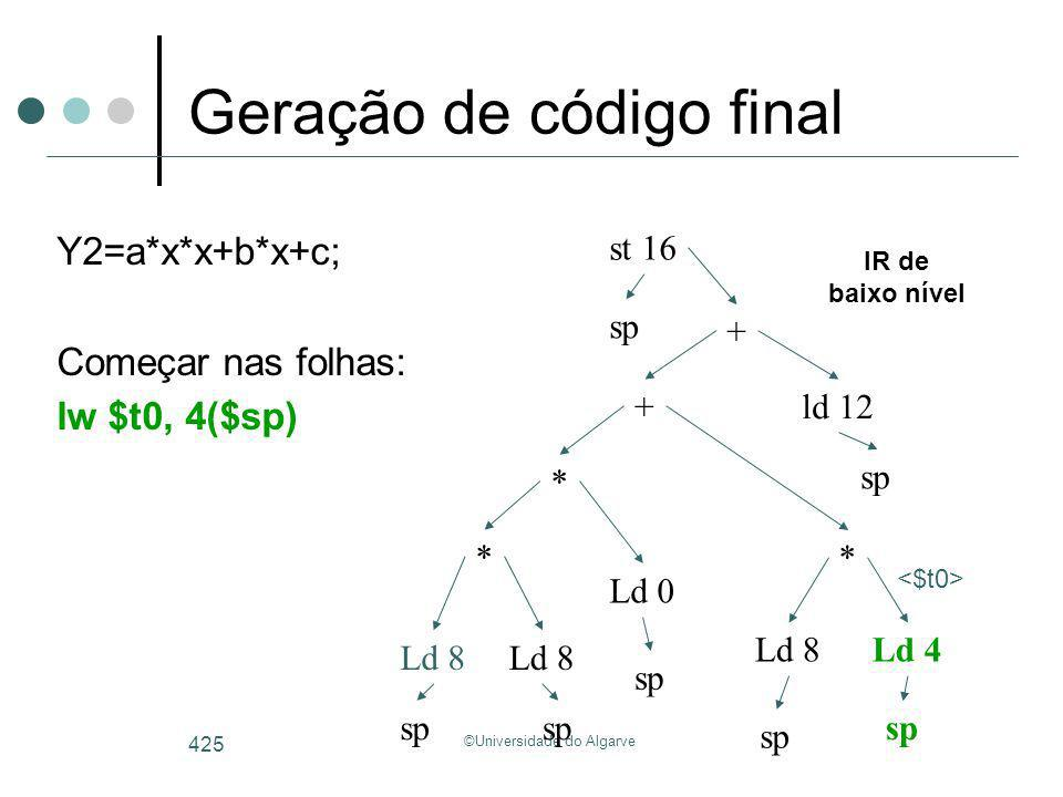 ©Universidade do Algarve 425 Geração de código final Y2=a*x*x+b*x+c; Começar nas folhas: lw $t0, 4($sp) Ld 8 * + + ld 12 st 16 Ld 8 * Ld 0 Ld 8 * Ld 4