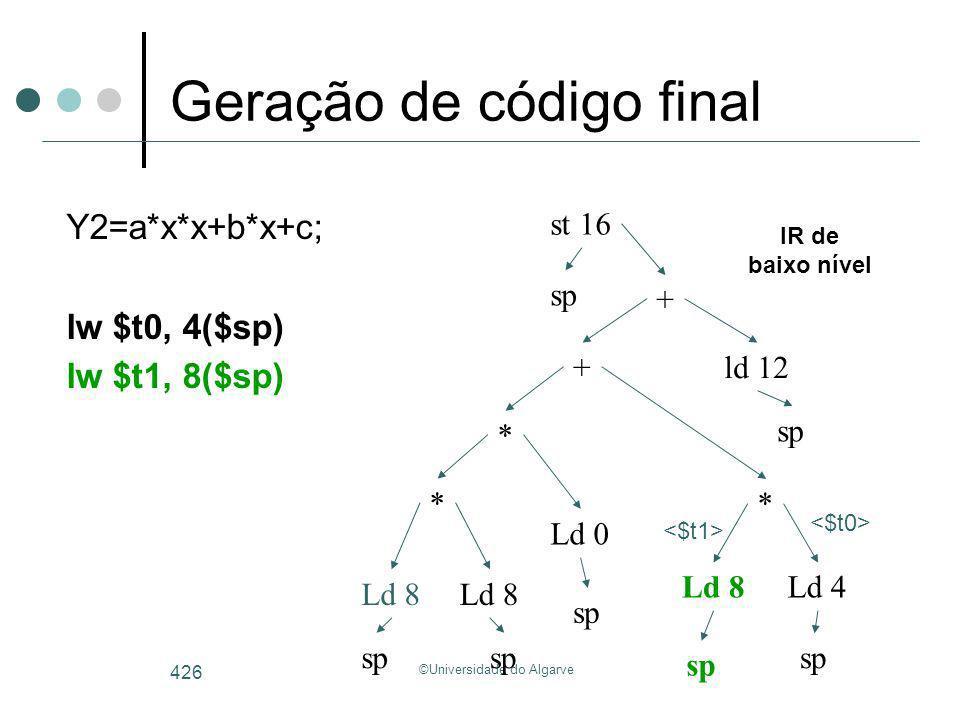 ©Universidade do Algarve 426 Geração de código final Y2=a*x*x+b*x+c; lw $t0, 4($sp) lw $t1, 8($sp) Ld 8 * + + ld 12 st 16 Ld 8 * Ld 0 Ld 8 * Ld 4 IR d