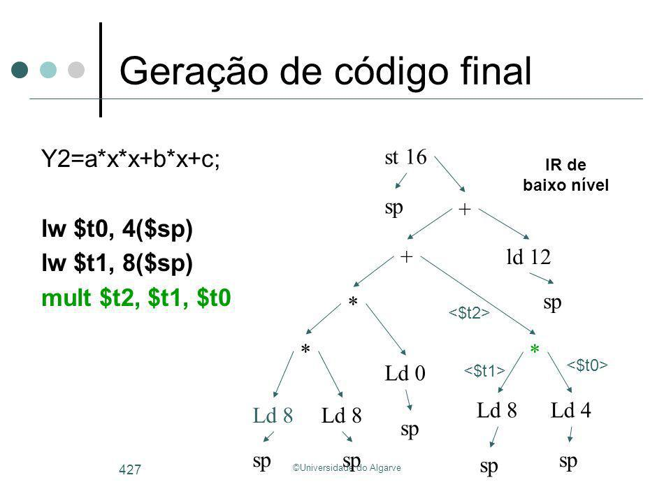©Universidade do Algarve 427 Geração de código final Y2=a*x*x+b*x+c; lw $t0, 4($sp) lw $t1, 8($sp) mult $t2, $t1, $t0 Ld 8 * + + ld 12 st 16 Ld 8 * Ld