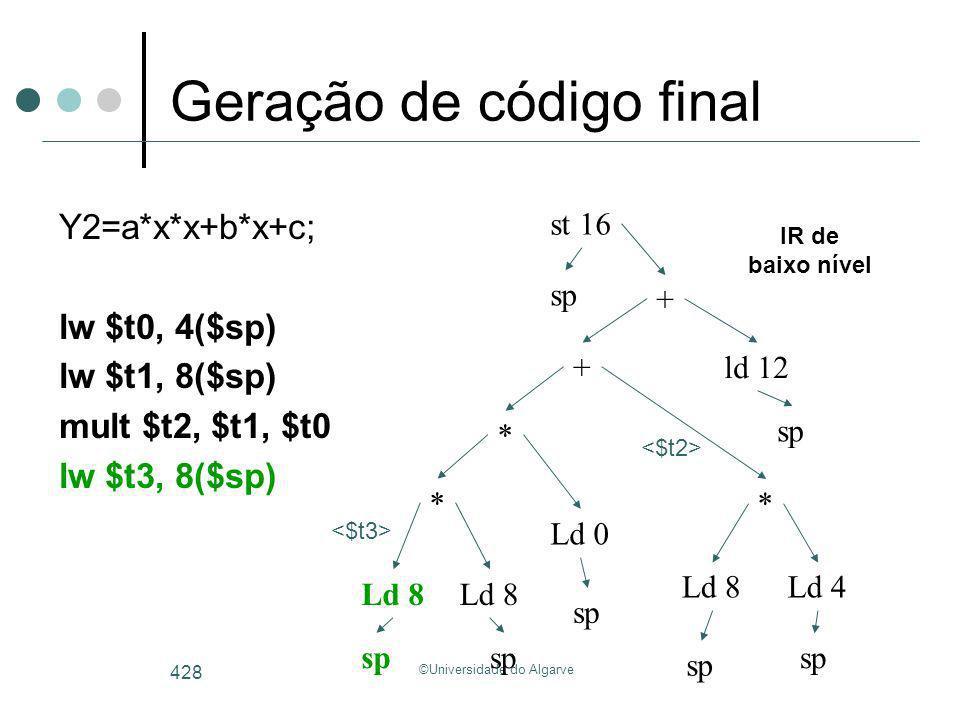 ©Universidade do Algarve 428 Geração de código final Y2=a*x*x+b*x+c; lw $t0, 4($sp) lw $t1, 8($sp) mult $t2, $t1, $t0 lw $t3, 8($sp) Ld 8 * + + ld 12