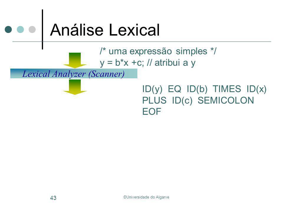©Universidade do Algarve 43 Análise Lexical /* uma expressão simples */ y = b*x +c; // atribui a y ID(y) EQ ID(b) TIMES ID(x) PLUS ID(c) SEMICOLON EOF