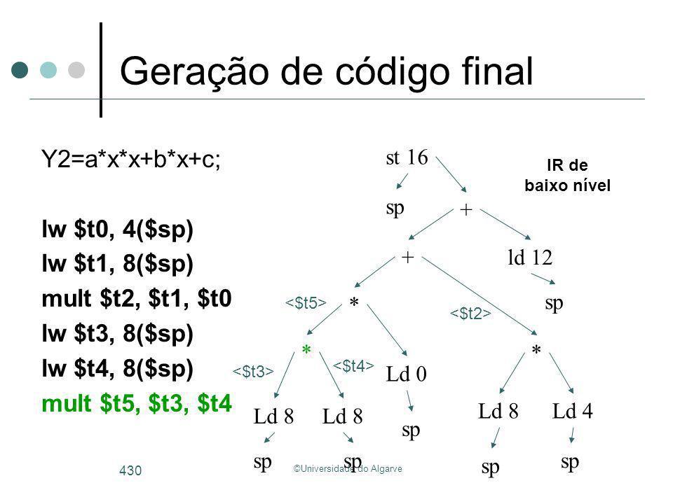 ©Universidade do Algarve 430 Geração de código final Y2=a*x*x+b*x+c; lw $t0, 4($sp) lw $t1, 8($sp) mult $t2, $t1, $t0 lw $t3, 8($sp) lw $t4, 8($sp) mu