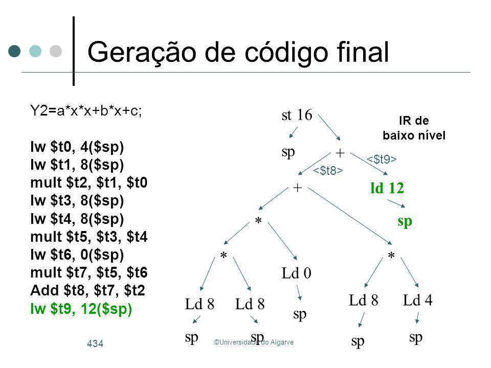 ©Universidade do Algarve 434 Geração de código final Y2=a*x*x+b*x+c; lw $t0, 4($sp) lw $t1, 8($sp) mult $t2, $t1, $t0 lw $t3, 8($sp) lw $t4, 8($sp) mu