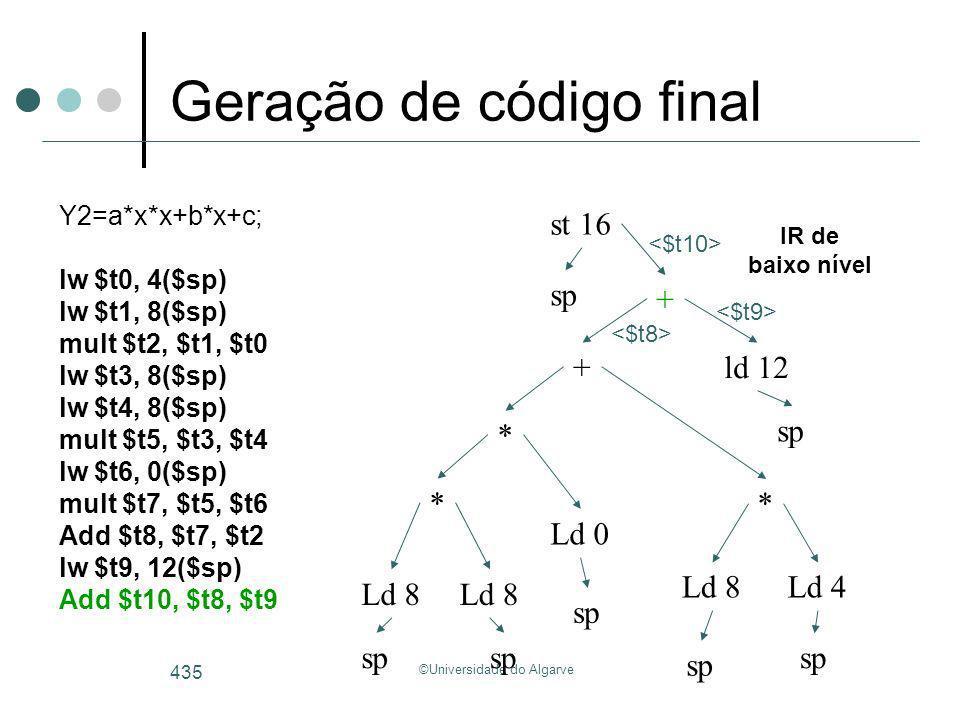 ©Universidade do Algarve 435 Geração de código final Y2=a*x*x+b*x+c; lw $t0, 4($sp) lw $t1, 8($sp) mult $t2, $t1, $t0 lw $t3, 8($sp) lw $t4, 8($sp) mu