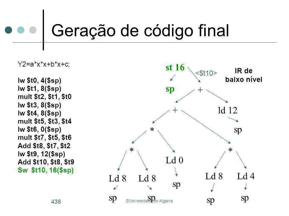 ©Universidade do Algarve 436 Geração de código final Y2=a*x*x+b*x+c; lw $t0, 4($sp) lw $t1, 8($sp) mult $t2, $t1, $t0 lw $t3, 8($sp) lw $t4, 8($sp) mu