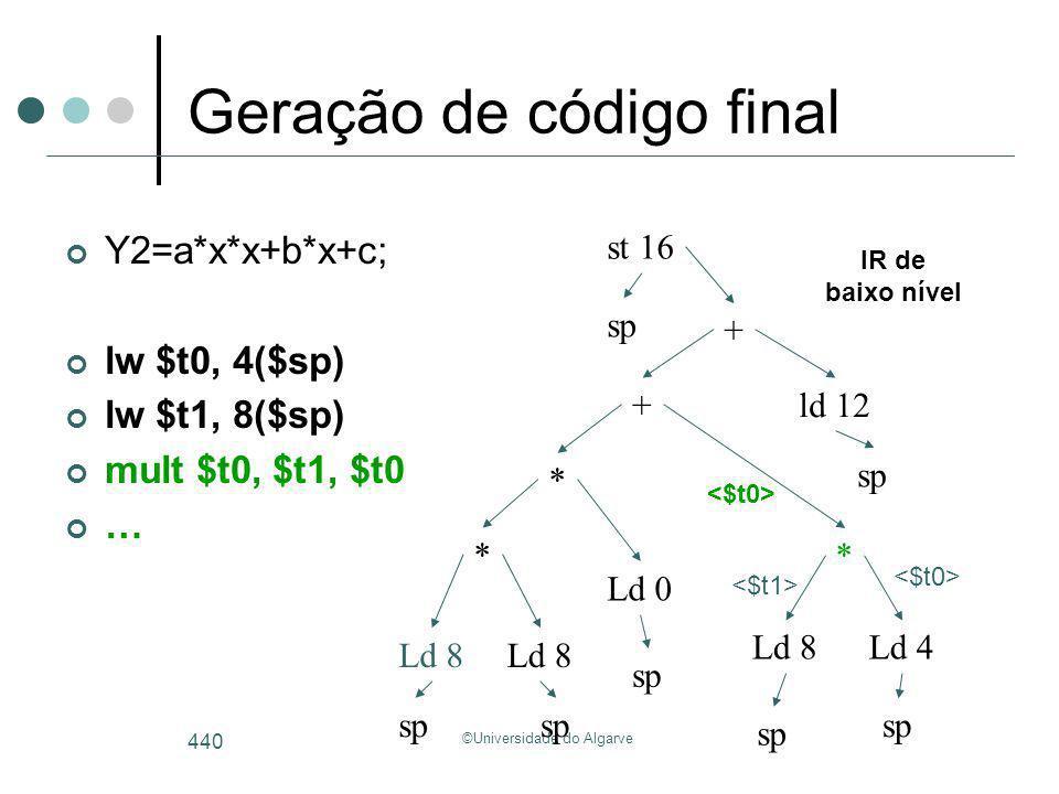 ©Universidade do Algarve 440 Geração de código final Y2=a*x*x+b*x+c; lw $t0, 4($sp) lw $t1, 8($sp) mult $t0, $t1, $t0 … Ld 8 * + + ld 12 st 16 Ld 8 *